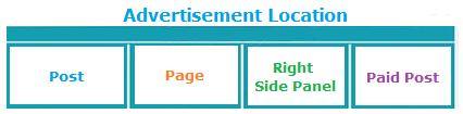 Advertisement Location